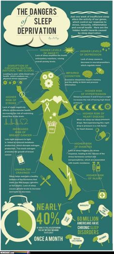 Infographic - The Dangers Of Sleep Deprivation
