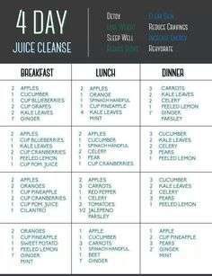 Four day juice cleanse