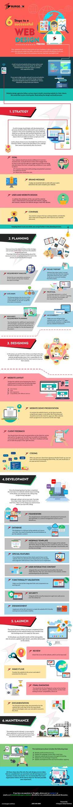 6 Steps to a Successful Website Design Process [Infographic] More Followers On Instagram, Get More Followers, Process Infographic, Infographics, Ppt Presentation Slides, Website Design Company, Business Design, Design Process, Digital Marketing