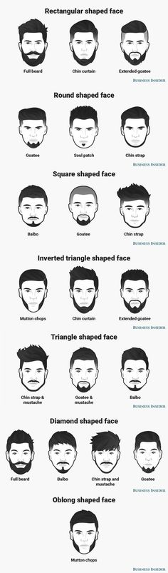 Season Jackets - Beard styles for faces Being the garment of the season has many good things, but also requires some chameleonic ability to not saturate when it has just started. Mens Hairstyles With Beard, Hairstyles Haircuts, Haircuts For Men, Face Shape Hairstyles, Wedding Hairstyles, Beard Styles For Men, Hair And Beard Styles, Hair Style For Men, Facial Hair Styles