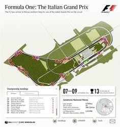 Next Up: Round 13 of the 2014 #FIA Formula One World Championship, The Italian Grand Prix @ Monza