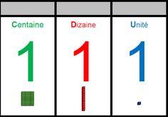 Etude des nombres _ La centaine Leçon, exercices et jeux CP CE1 CE2 ULIS CLIS DYS