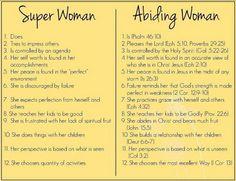 Over God, vrouw zijn, huwelijk en gezin: Welke vrouw kies jij vandaag te zijn?