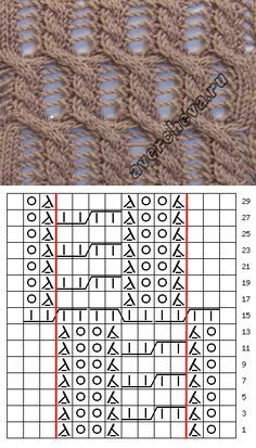 - Puntadas con agujas - Tejer con M . Lace Knitting Stitches, Lace Knitting Patterns, Cable Knitting, Knitting Charts, Lace Patterns, Knitting Designs, Hand Knitting, Stitch Patterns, Mode Crochet