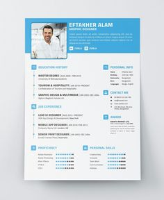 Resume Format For Freshers Free Download Resume Format For ...