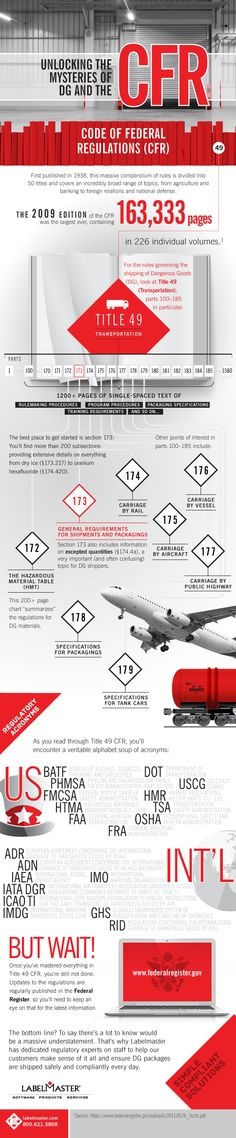 Dangerous Goods regulations can seem like an alphabet soup of acronyms. This infographic provides a bit of clarity. #hazmat http://blog.labelmaster.com