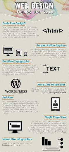 Web Design Trends For 2014...