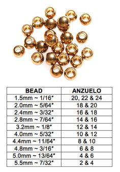 Por Si las Moscas - Fly Fishing | ¿Que tamaño de Bead Heads uso?