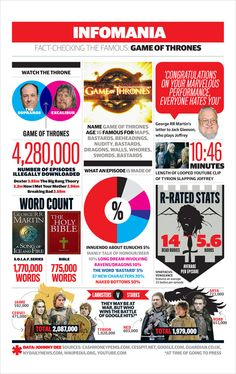Check out this infographic, freshly brewed by The Guardian, for the Infomania series, that gives fast facts about most famous celebrities (so don't… Martin Game Of Thrones, Name Games, Night King, Mother Of Dragons, The More You Know, Winter Is Coming, The Guardian, Art For Kids, Everything