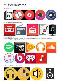 Onderzoek - Muziek luisteren 1