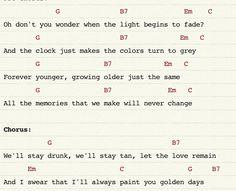 golden days ♫ panic at the disco ♫ ukulele chords ♫ part 6