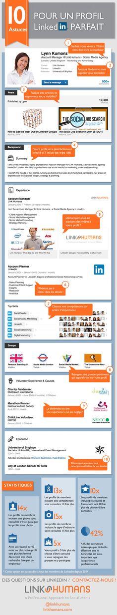 Infographie d'un bon profil LinkedIn