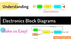 Let's use the Electronics Block Diagrams. If electronic circuits use many devices And very complicated. We will easily understand its operation. Cool Electronics, Electronics Projects, Basic Electronic Circuits, Block Diagram, Audio Amplifier, Voltage Regulator, Circuit Diagram, About Me Blog, Learning