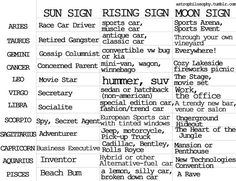 Funny but actually kind of accurate! My rising sign is Virgo. I drive a VW Jetta and I work in an office :)
