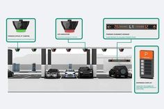 Video-based Parking Guidance System with real time analytics now operational at Changi Airport | OpenGovAsia