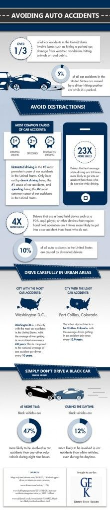 A good #infographics about avoiding #autoaccidents