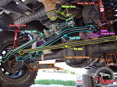 To Perform A Driveway Alignment on Your Jeep TJ Wrangler jeep front end parts diagram Jeep Wrangler Yj, Jeep Wrangler Unlimited, Jeep Xj Mods, Jeep Liberty, Land Rovers, Accessoires Jeep, Offroad, Jimny Suzuki, Jeep Parts