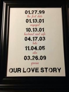 I would love to have this in our home, start with a frame with dates of first meeting, started dating, engagement, and marriage. Then add a small frame around it for each child, with the date, time, weight, length, etc. :)