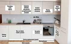 Kitchen Organisation, Home Organization, Kitchen Cabinet Colors, Kitchen Cabinets, Small Modern Kitchens, Smart Home, Home Interior Design, New Homes, House Design