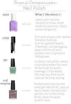 Brand Comparison: Nail Polish - The Small Things Blog
