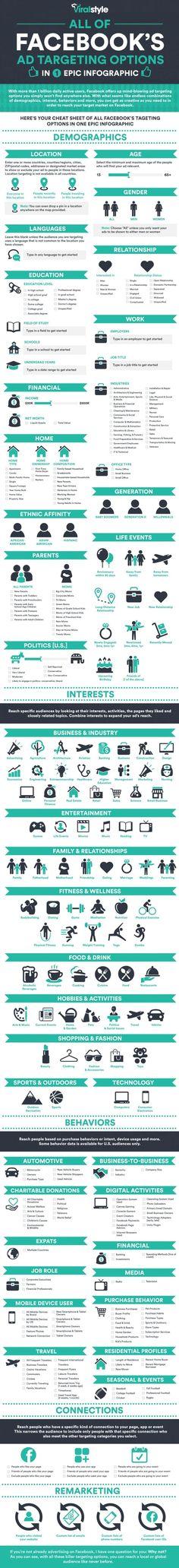 Infografik: Alle Facebook Targeting-Optionen auf einen Blick #onlinemarketing #digitalmarketing #ads #facebook #infografik #infographic