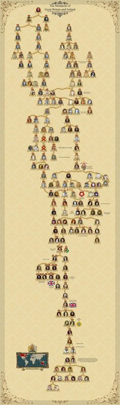 The Monarchs of Great Britain and Ireland. A simplified family tree, along with notations of brief events throughout their history. Uk History, European History, British History, History Facts, World History, Family History, American History, Ancient History, Native American