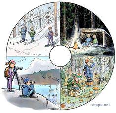 Retkeily ja neljä vuodenaikaa, keywords:  retkeily luontoharrastus vuodenaika vuodenajat kevät kesä syksy talvi hiihto lumikenkä lintuharrastus bongaus sienestys tatti vanha metsä laavu nuotio pilapiirros Free Time, Bushcraft, Survival, Waves, Cartoon, Artwork, Painting, Outdoors, Ideas