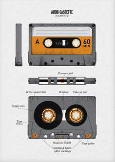 thekhooll: Anatomy of an Audio Cassette - Tape The 'Audio Cassette Anatomy' screen print poster is inspired by those great vintage school posters you find in antique shops.