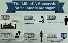 Media Marketing: The Life Of A Successful Social Media Manager Inbound Marketing, Digital Marketing Strategy, Content Marketing, Internet Marketing, Social Media Marketing, Marketing Plan, Marketing Resume, Marketing Strategies, Facebook Marketing