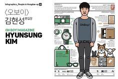 [people] 오보이 매거진 김현성 편집장 Kim Daily, Hongdae, Resume Cv, Graphic Design Art, It Works, Infographics, Drawing, Memes, Creative