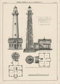 Lighthouse Drawing, Lighthouse Art, Architect Jobs, Architect Drawing, Architecture Tumblr, Historical Architecture, Lighthouse Pictures, St Simons Island, Front Elevation