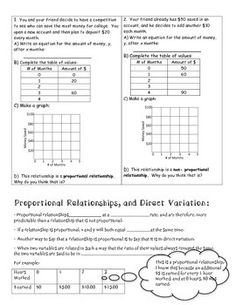 Proportional Relationships (tables, graphs, equations) - Notes ...