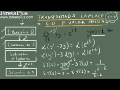 Solución de una ecuación diferencial usando la transformada de laplace parte 1