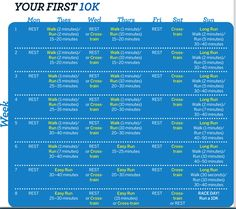 Run Your First (or Fastest!) 10K