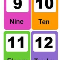 This Number Flash Card is a free image for you to print out. Check out our Free Printable Preschool Lessons & Worksheets today and get to customizing! Preschool Number Worksheets, Pre K Worksheets, Free Preschool, Learning Numbers, Preschool Lessons, Toddler Learning Activities, Fun Learning, Preschool Activities, Free Printable Numbers