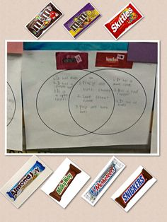 Reading Skill: Compare & Contrast --I bought a variety pack of mini Hershey bars for this compare and contrast lesson. Ms. Broome's class compared and contrasted the two different candy wrappers that they were given on a Venn diagram. You can use other types of candy bars too for this activity (m vs. Skittles, Milky Way vs. Almond Joy, etc.)