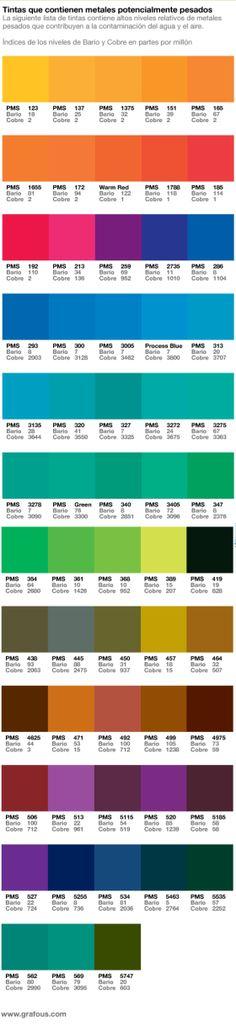 Colores impresión y metales