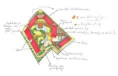 ontwerpschets, concept design, archides