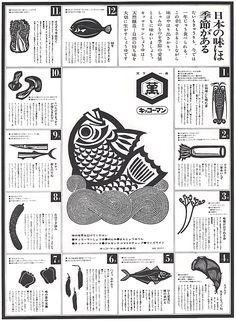 Design Context: Japanese Restaurant Branding Research Graphisches Design, Buch Design, Menu Design, Layout Design, Print Design, Japan Design, Japan Graphic Design, Graphic Design Illustration, Menu Illustration