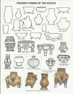 Jake Allee Ceramic Projects: Vessel Design
