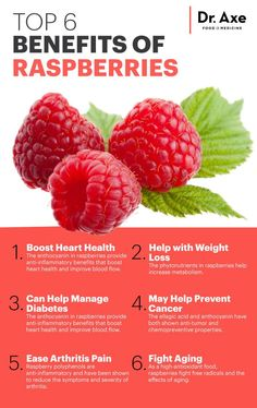 Raspberry Nutrition Helps Prevent Heart Disease, Weight Gain + Even Cancer - Dr. Axe