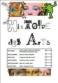 Arts And Crafts For Kids Refferal: 1910539980 Classe D'art, Art History Memes, Ecole Art, History Teachers, Teaching French, Oeuvre D'art, Art School, Art Education, Art For Kids