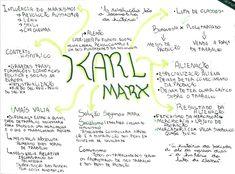 Mapa mental  Karl Marx  Sociologia  Resumo  Socialismo e comunismo Mind Maps, School Study Tips, Study Inspiration, Study Motivation, Economics, Love Of My Life, Psychology, Language, Politics