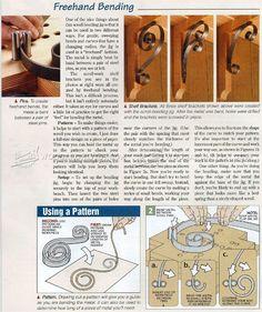 Scroll-Bending Jig - Woodworking Techniques