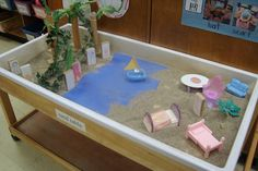 "Re-telling 'Where the Wild Things Are', using the sand tray & class-made props ("",)"