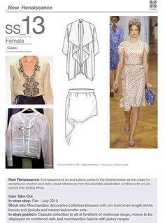 spring summer 2013 fashion trends - career wear