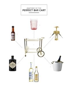 Quick Guide: Stocking Your Bar Cart | see, love, covet   #barcart, bar cart styling