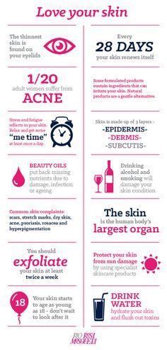 Infographic: facts about the skin - Rio Rosa Mosqueta | uCollect Infographics