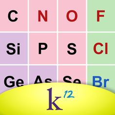 download ipa apk of k12 periodic table of the elements for free http