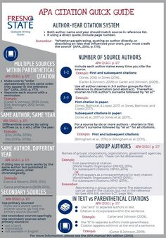 APA Citation Quick Guide Apa Writing Format, Academic Essay Writing, Essay Writing Help, Research Writing, Dissertation Writing, English Writing Skills, Writing Workshop, Teaching Writing, Research Paper